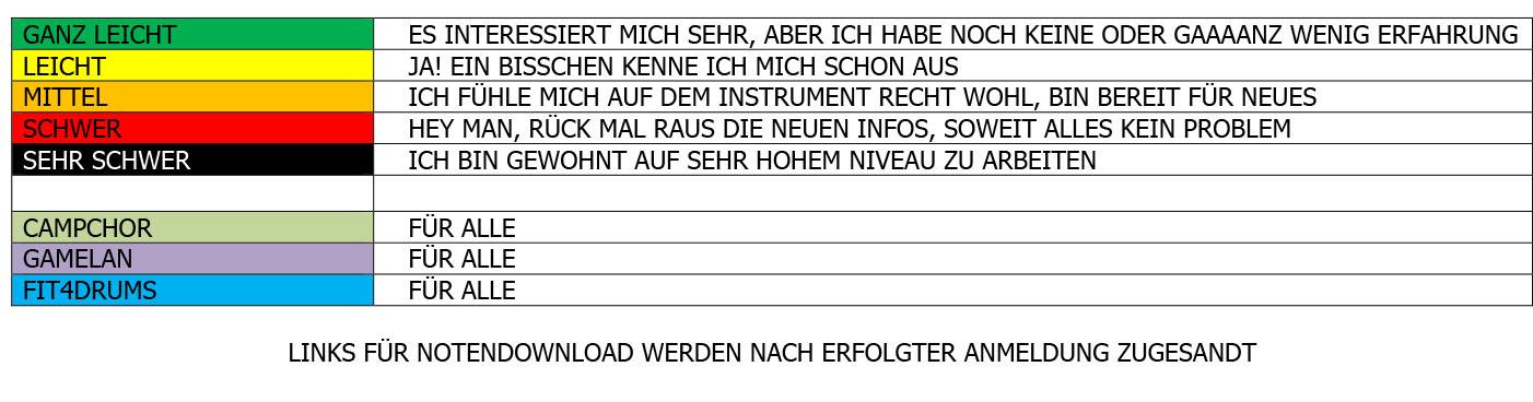 Gemütlich Fortsetzen Der Objektiven Einzelhandelsprobe Bilder ...